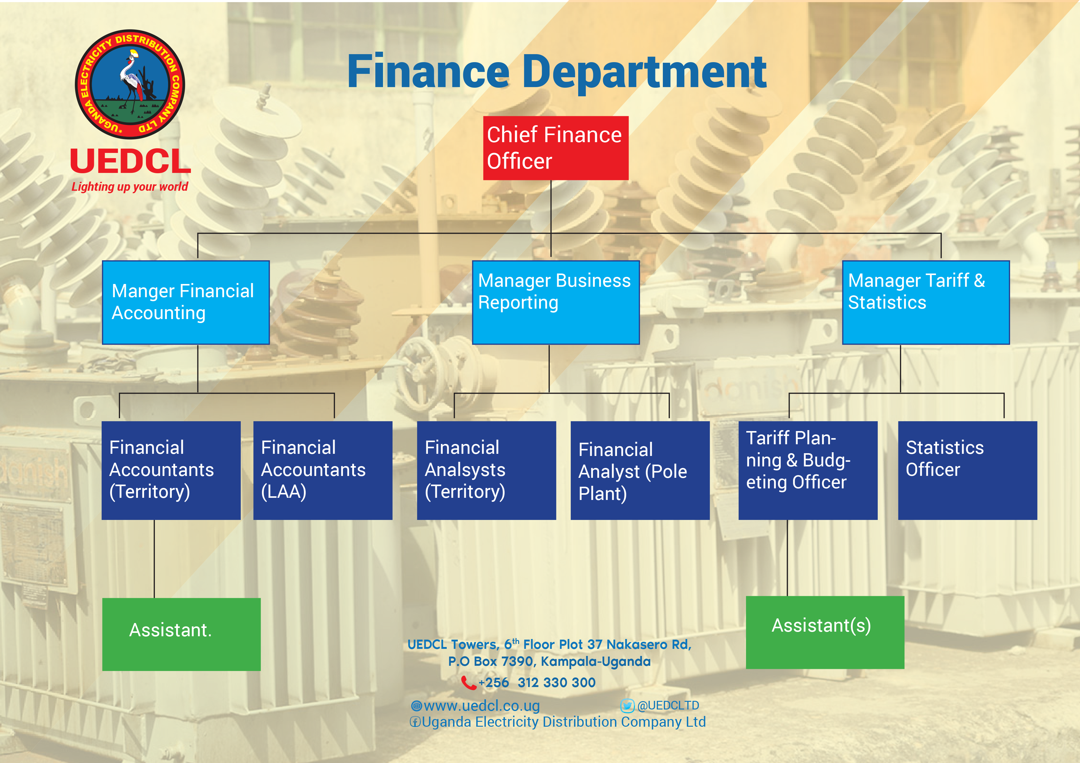 UEDCL Finance Department structure