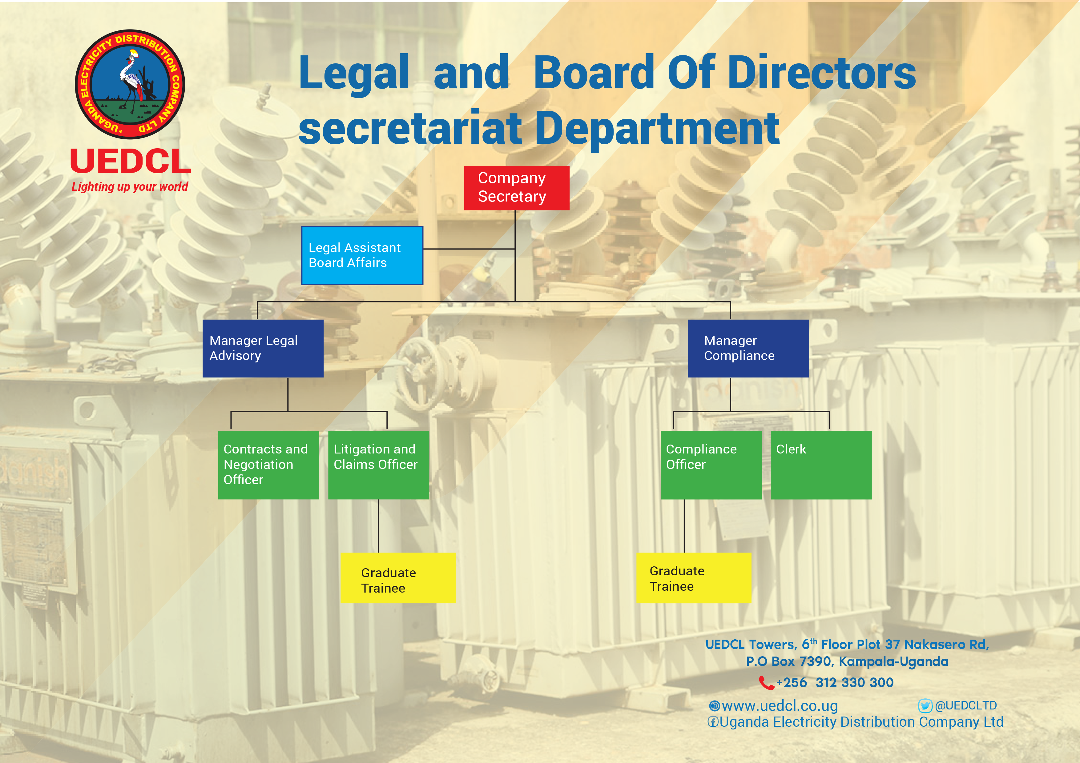 UEDCL Legal and Board of directors secretariat