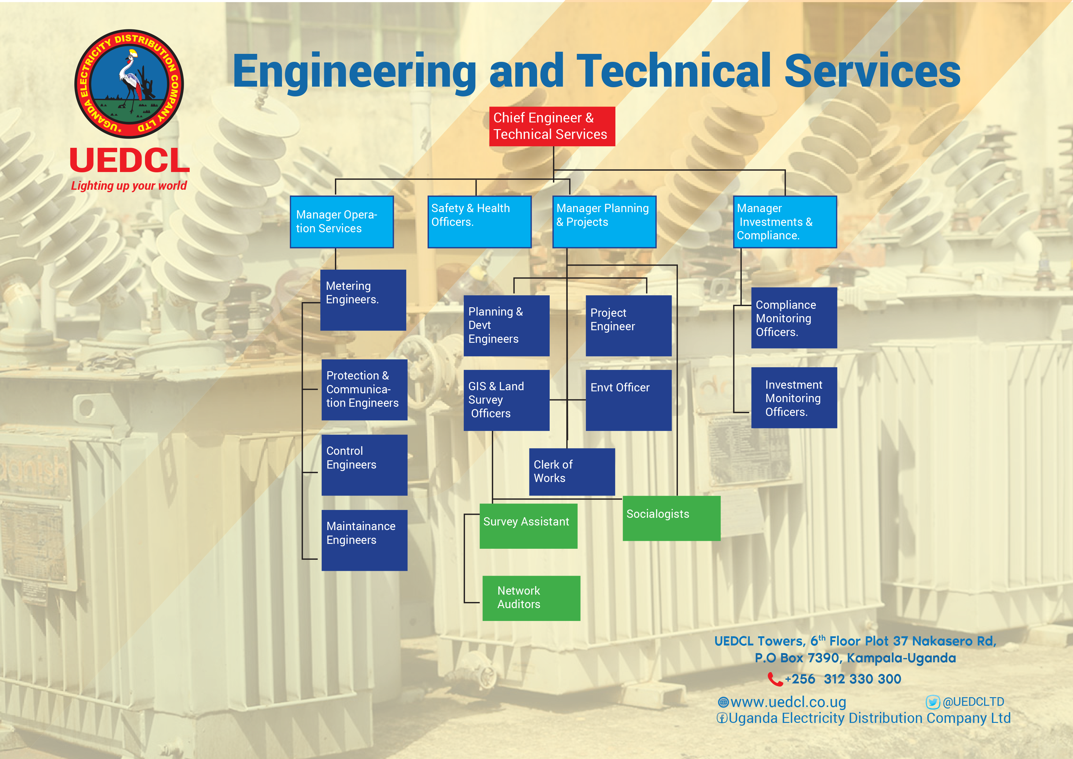Engineering and Technical Services UEDCL structure